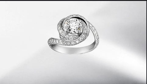 What Do Wedding rings Signify In A Person's Life?